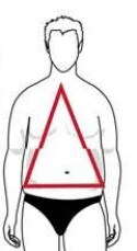 Triangle body